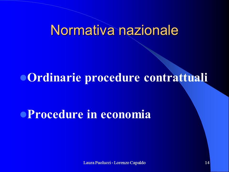 Laura Paolucci - Lorenzo Capaldo14 Normativa nazionale Ordinarie procedure contrattuali Procedure in economia
