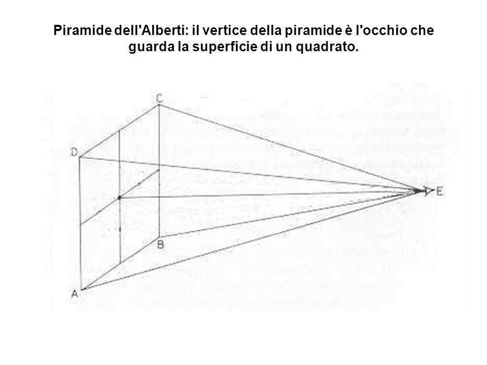 Piramide dell'Alberti: il vertice della piramide è l'occhio che guarda la superficie di un quadrato.