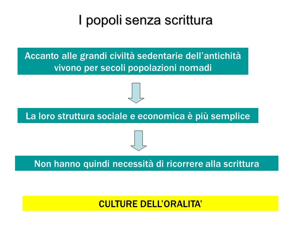 I popoli senza scrittura Accanto alle grandi civiltà sedentarie dellantichità vivono per secoli popolazioni nomadi La loro struttura sociale e economi