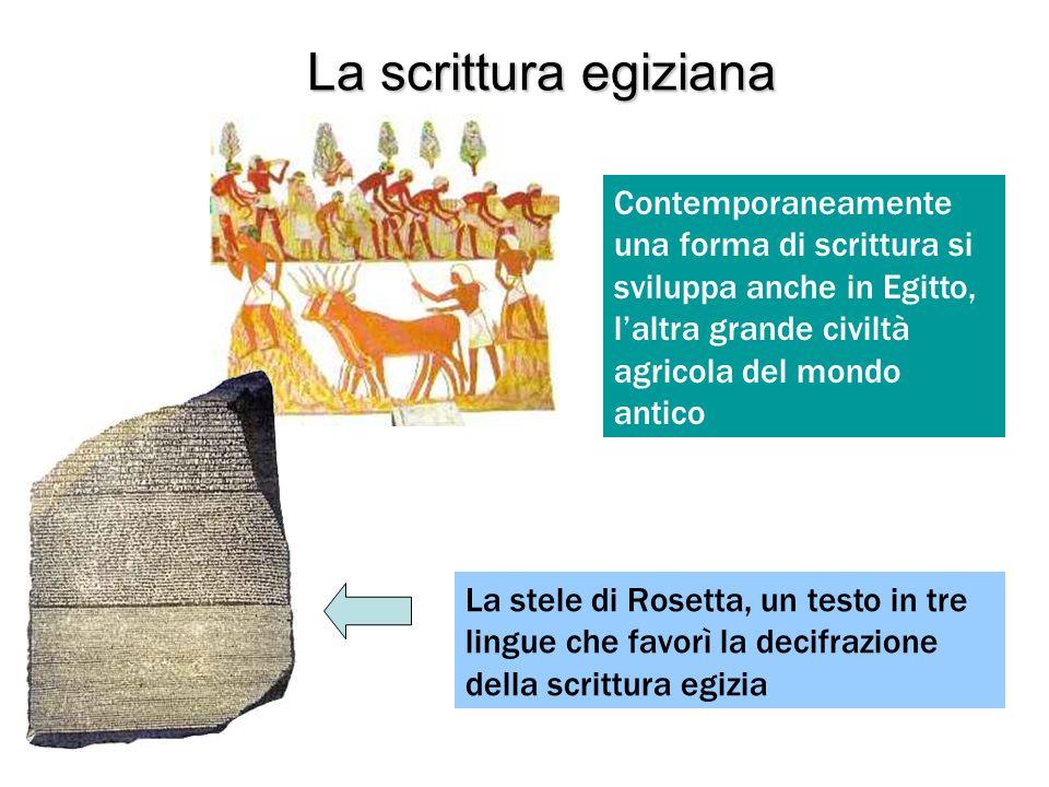 La scrittura egiziana Contemporaneamente una forma di scrittura si sviluppa anche in Egitto, laltra grande civiltà agricola del mondo antico La stele