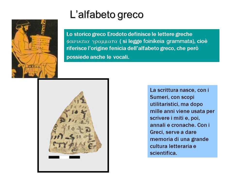 Lalfabeto greco Lo storico greco Erodoto definisce le lettere greche ( si legge foinikeia grammata ), cioè riferisce lorigine fenicia dellalfabeto gre