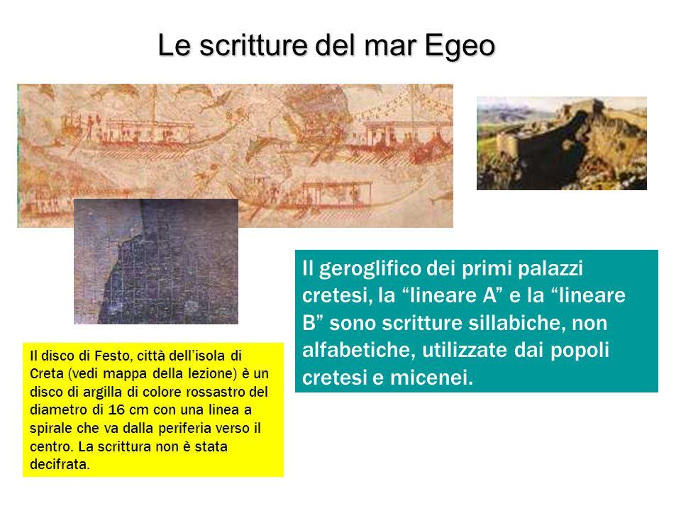 Le scritture del mar Egeo Il geroglifico dei primi palazzi cretesi, la lineare A e la lineare B sono scritture sillabiche, non alfabetiche, utilizzate