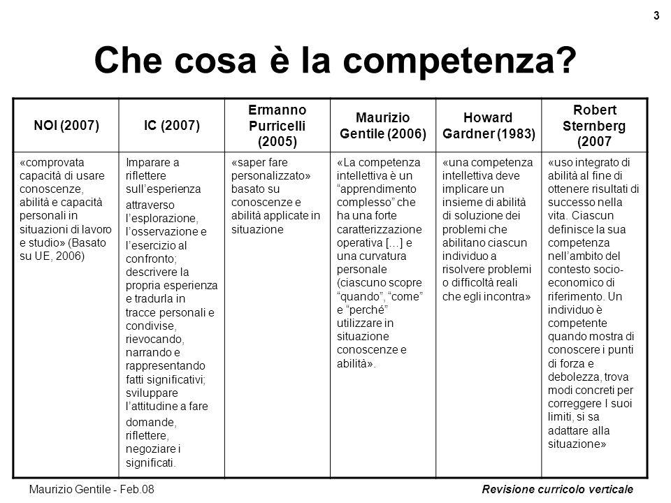 Revisione curricolo verticale 3 Maurizio Gentile - Feb.08 Che cosa è la competenza? NOI (2007)IC (2007) Ermanno Purricelli (2005) Maurizio Gentile (20