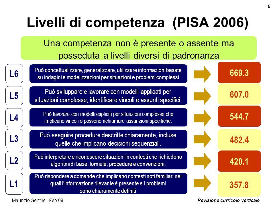 Revisione curricolo verticale 5 Maurizio Gentile - Feb.08 Livelli di competenza (PISA 2006) Una competenza non è presente o assente ma posseduta a liv