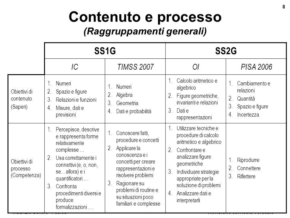 Revisione curricolo verticaleMaurizio Gentile - Feb.08 Un modello di progettazione del curricolo verticale Il concetto di Idea Unitaria (IU)
