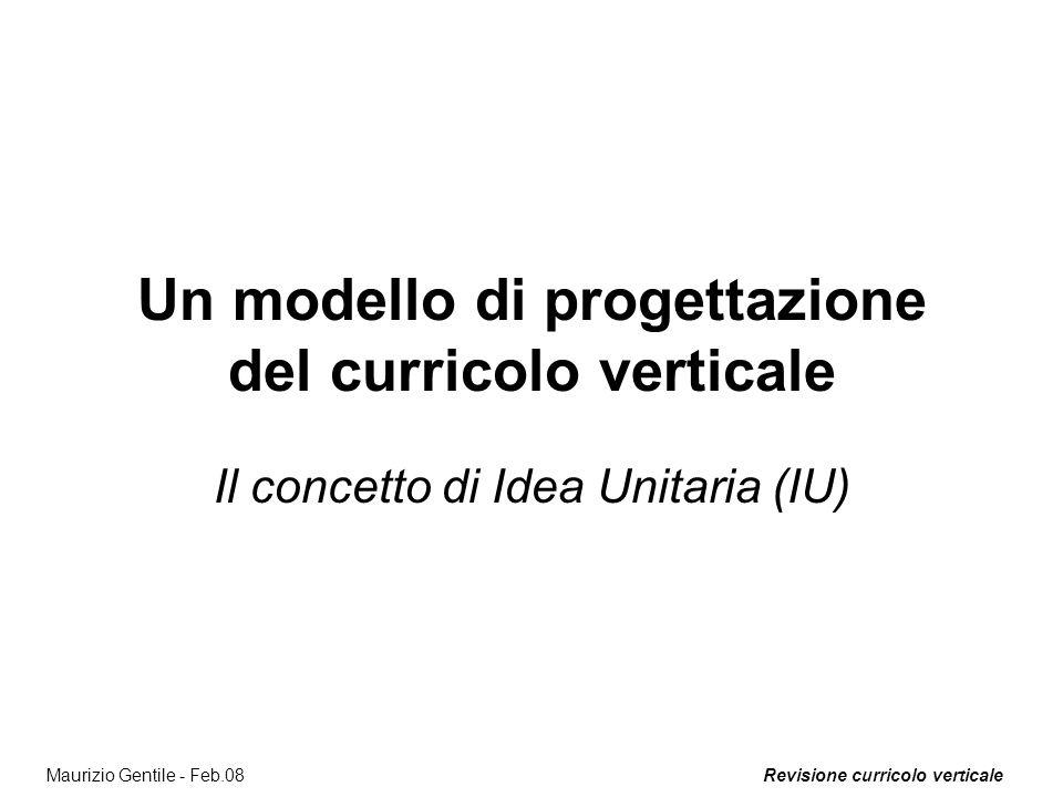 Revisione curricolo verticale 10 Maurizio Gentile - Feb.08 Che cosa sono le IU.