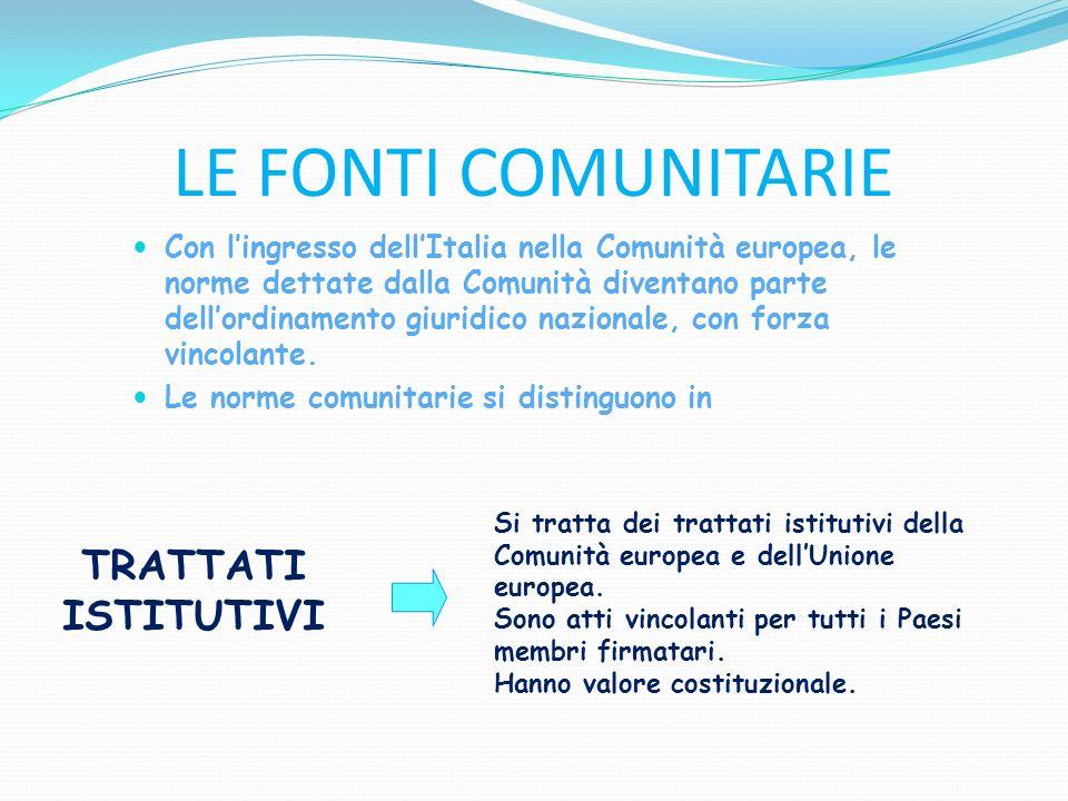 LE FONTI COMUNITARIE Con lingresso dellItalia nella Comunità europea, le norme dettate dalla Comunità diventano parte dellordinamento giuridico nazion