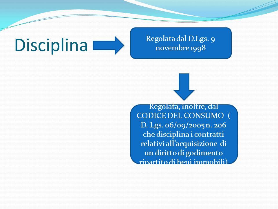 Disciplina Regolata dal D.Lgs. 9 novembre 1998 Regolata, inoltre, dal CODICE DEL CONSUMO ( D.