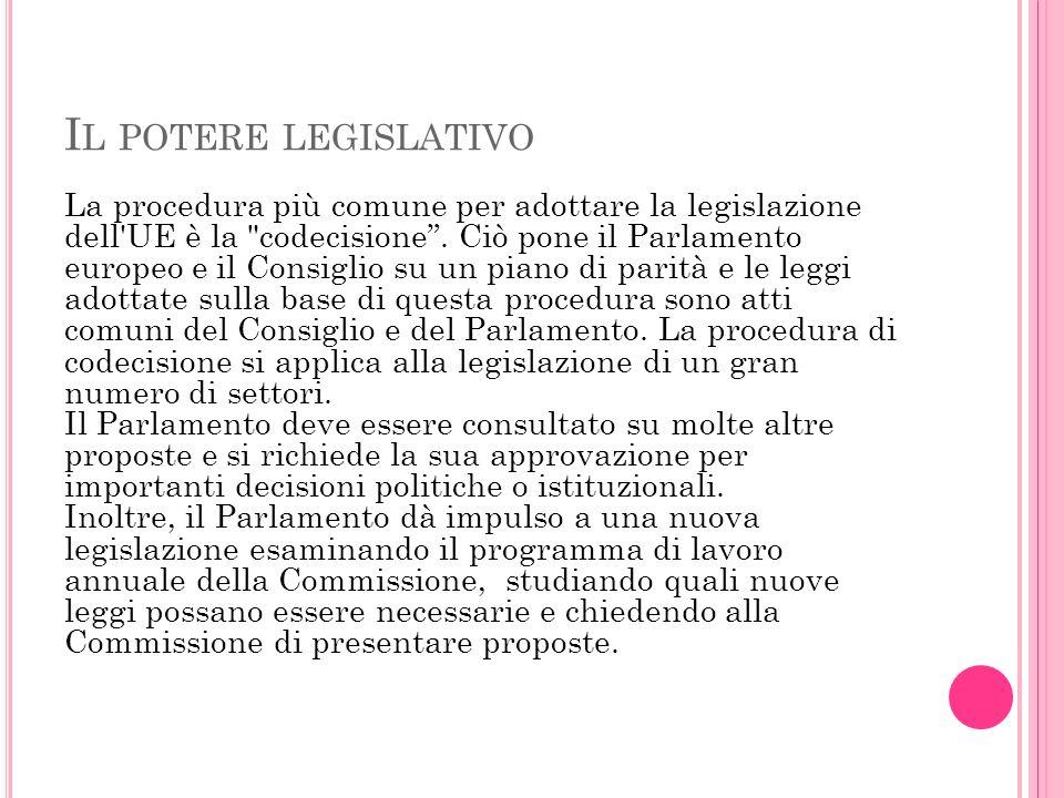 I L POTERE LEGISLATIVO La procedura più comune per adottare la legislazione dell UE è la codecisione.