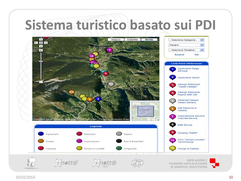 Sistema turistico basato sui PDI 10/02/201410