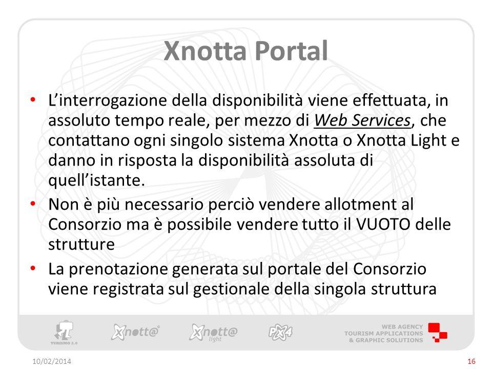 Xnotta Portal Linterrogazione della disponibilità viene effettuata, in assoluto tempo reale, per mezzo di Web Services, che contattano ogni singolo sistema Xnotta o Xnotta Light e danno in risposta la disponibilità assoluta di quellistante.