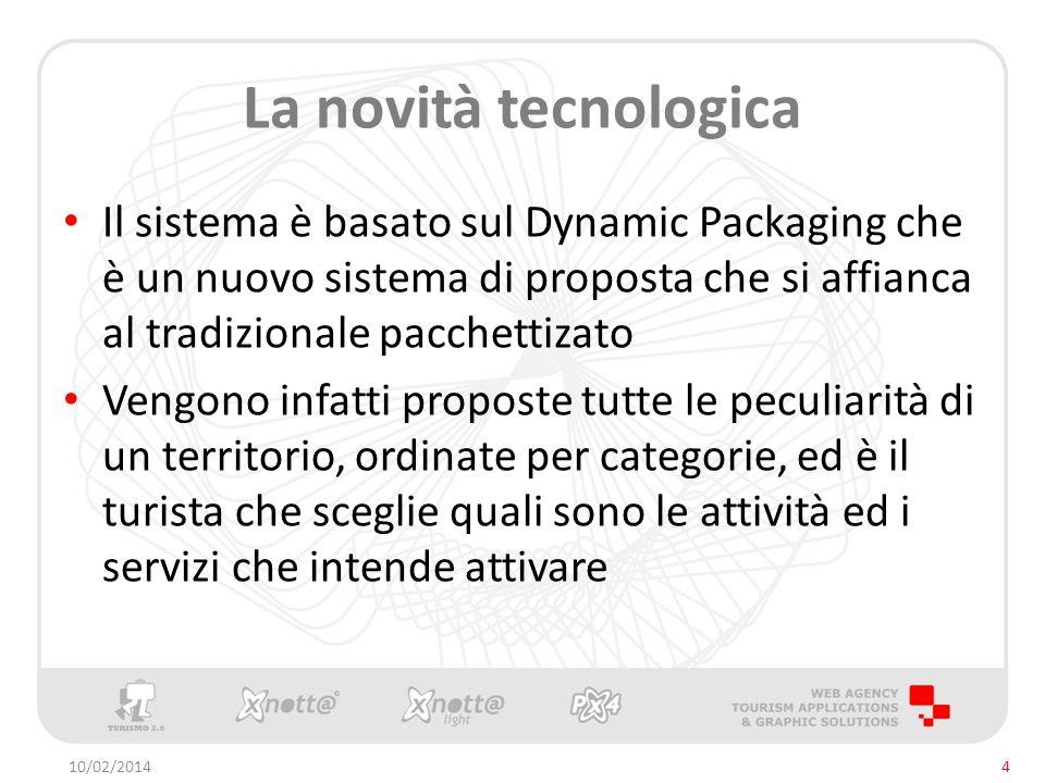 La novità tecnologica Il sistema è basato sul Dynamic Packaging che è un nuovo sistema di proposta che si affianca al tradizionale pacchettizato Vengono infatti proposte tutte le peculiarità di un territorio, ordinate per categorie, ed è il turista che sceglie quali sono le attività ed i servizi che intende attivare 10/02/20144