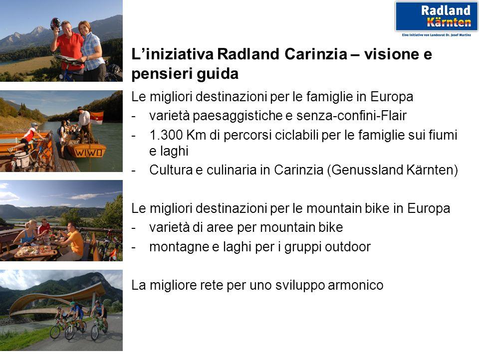 Liniziativa Radland Carinzia – contenuti 1.La Drauradweg come prodotto principale 2.