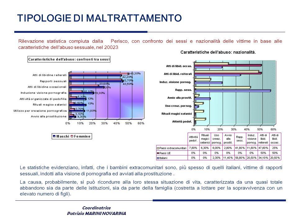 Coordinatrice Patrizia MARINI NOVARINA TIPOLOGIE DI MALTRATTAMENTO Rilevazione statistica compiuta dalla D3ott.ssa Perisco, con confronto dei sessi e