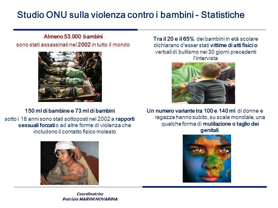 Coordinatrice Patrizia MARINI NOVARINA Studio ONU sulla violenza contro i bambini - Statistiche Almeno 53.000 bambini sono stati assassinati nel 2002