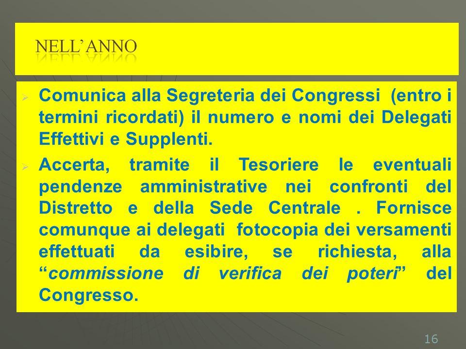 Comunica alla Segreteria dei Congressi (entro i termini ricordati) il numero e nomi dei Delegati Effettivi e Supplenti.