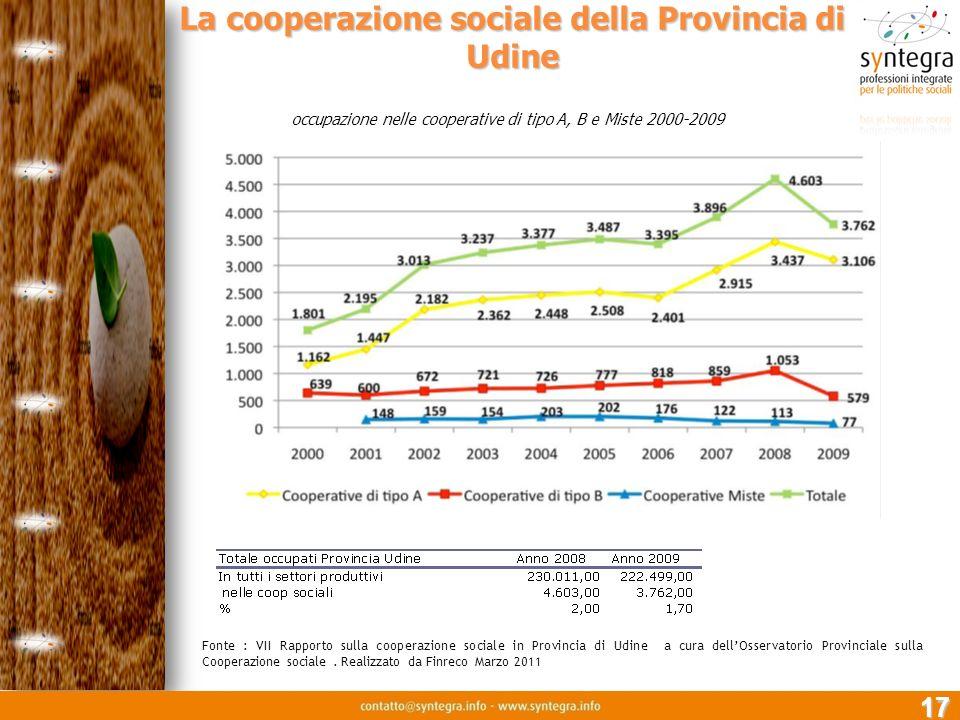 17 La cooperazione sociale della Provincia di Udine occupazione nelle cooperative di tipo A, B e Miste 2000-2009 Fonte : VII Rapporto sulla cooperazio