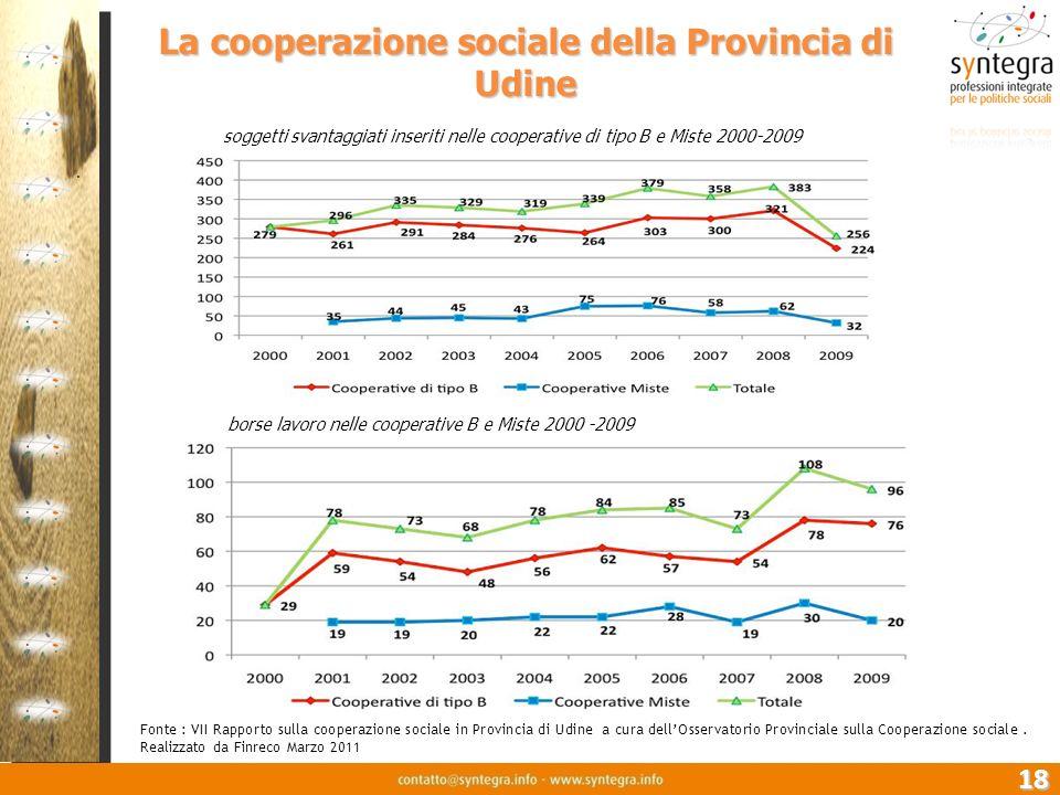 18. soggetti svantaggiati inseriti nelle cooperative di tipo B e Miste 2000-2009 La cooperazione sociale della Provincia di Udine borse lavoro nelle c