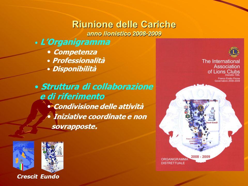 Riunione delle Cariche anno lionistico 2008-2009 Crescit Eundo LOrganigramma Competenza Professionalità Disponibilità Struttura di collaborazione e di riferimento Condivisione delle attività Iniziative coordinate e non sovrapposte.
