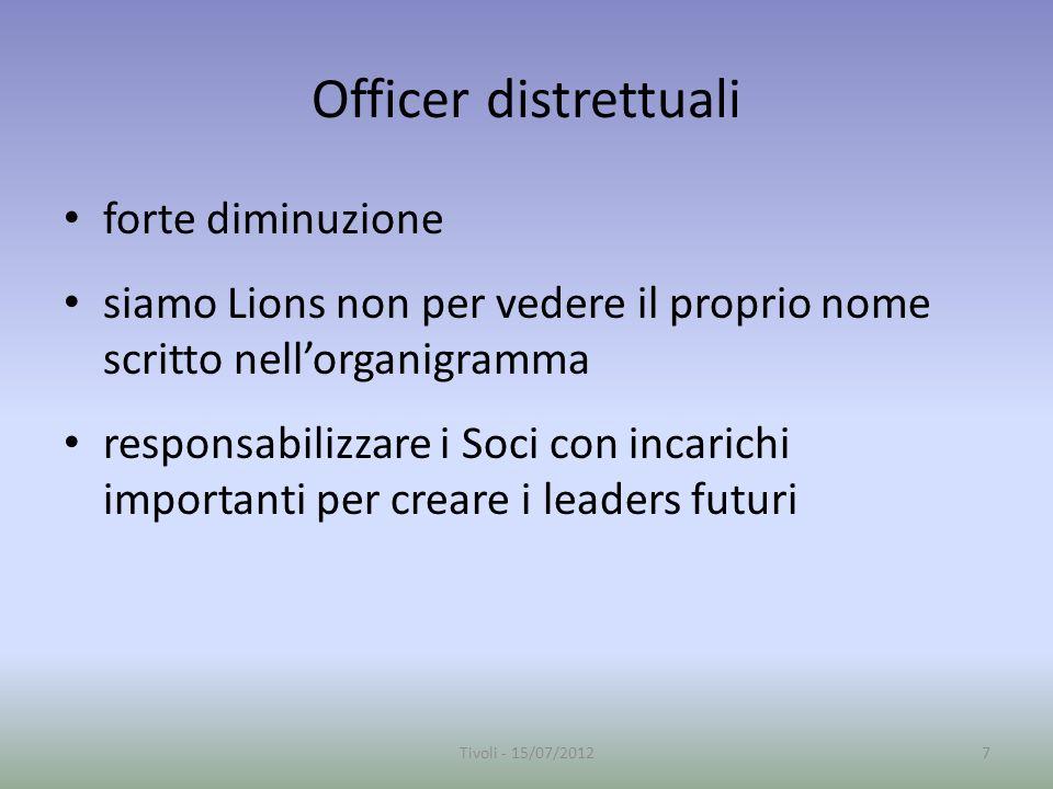Officer distrettuali forte diminuzione siamo Lions non per vedere il proprio nome scritto nellorganigramma responsabilizzare i Soci con incarichi importanti per creare i leaders futuri 7Tivoli - 15/07/2012