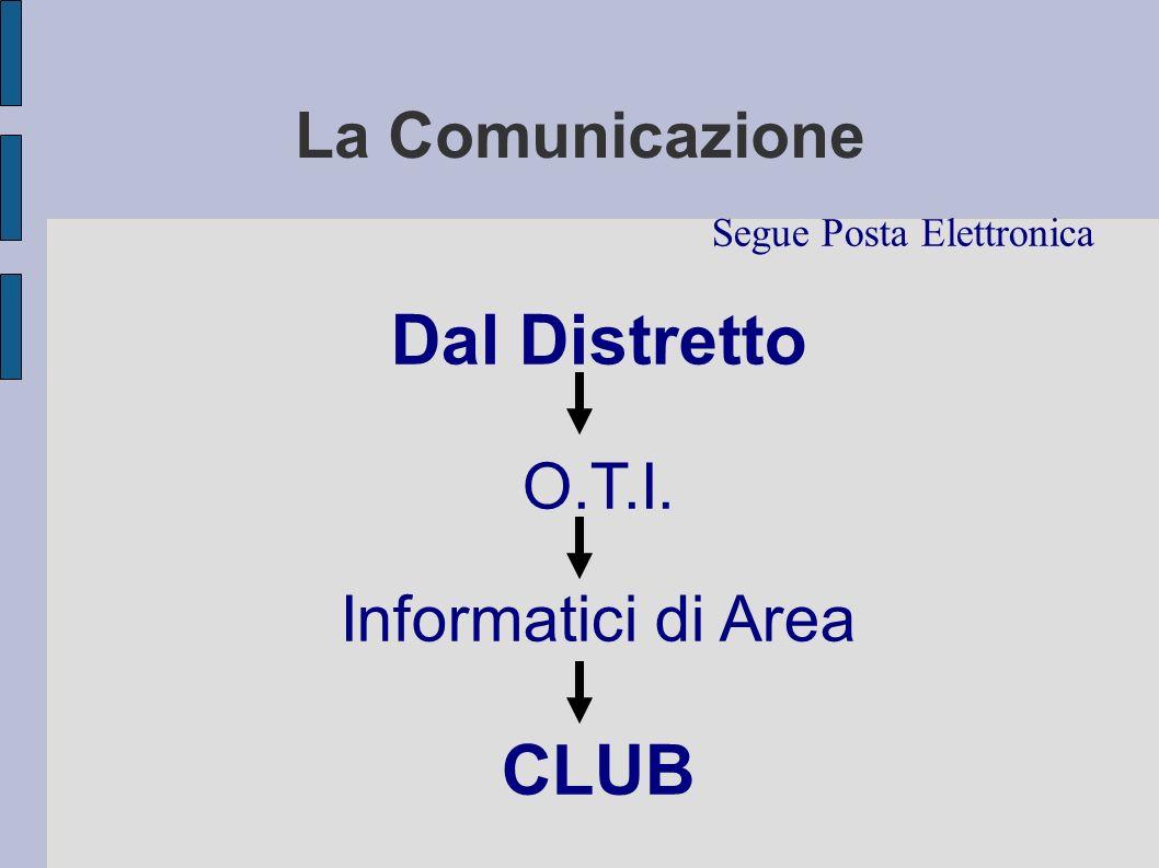 La Comunicazione Segue Posta Elettronica Dal Distretto O.T.I. Informatici di Area CLUB