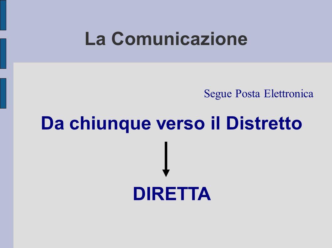La Comunicazione Segue Posta Elettronica Da chiunque verso il Distretto DIRETTA