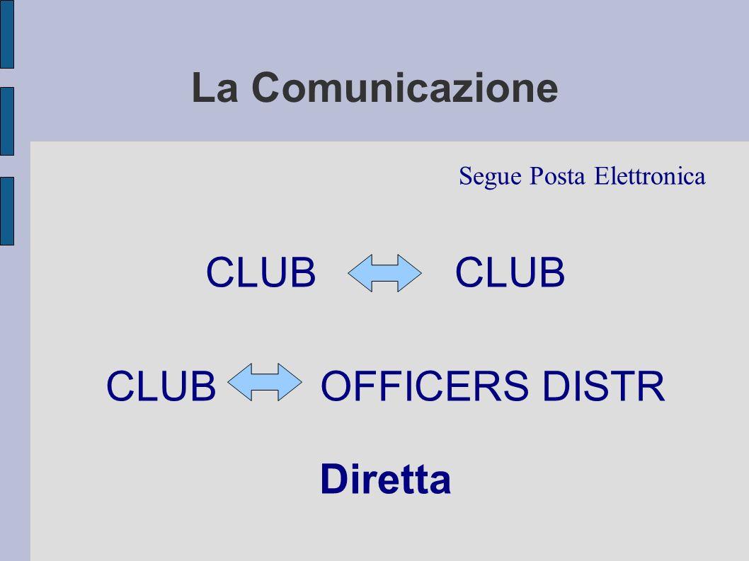 La Comunicazione Segue Posta Elettronica CLUB CLUB OFFICERS DISTR Diretta