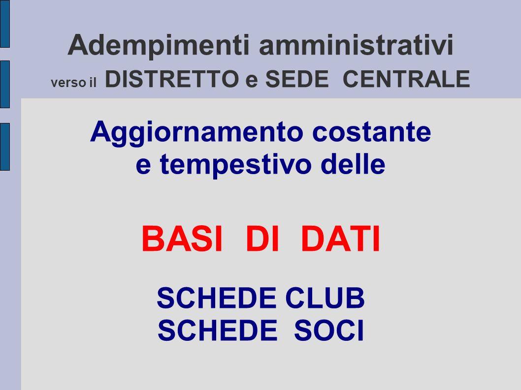 Adempimenti amministrativi verso il DISTRETTO e SEDE CENTRALE Aggiornamento costante e tempestivo delle BASI DI DATI SCHEDE CLUB SCHEDE SOCI