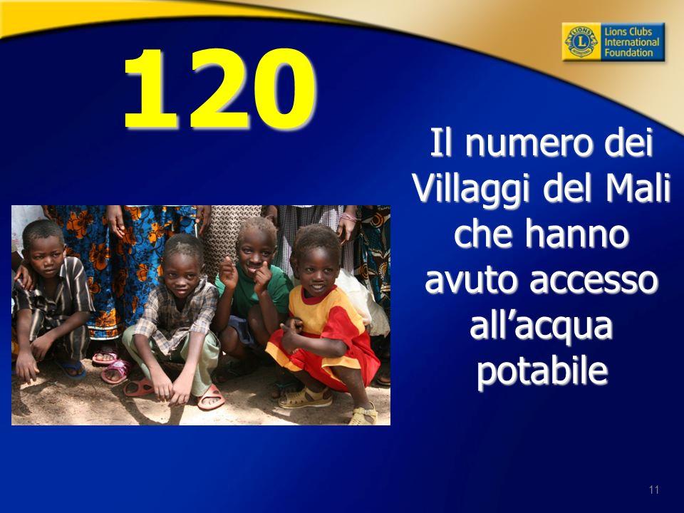 11 120 Il numero dei Villaggi del Mali che hanno avuto accesso allacqua potabile