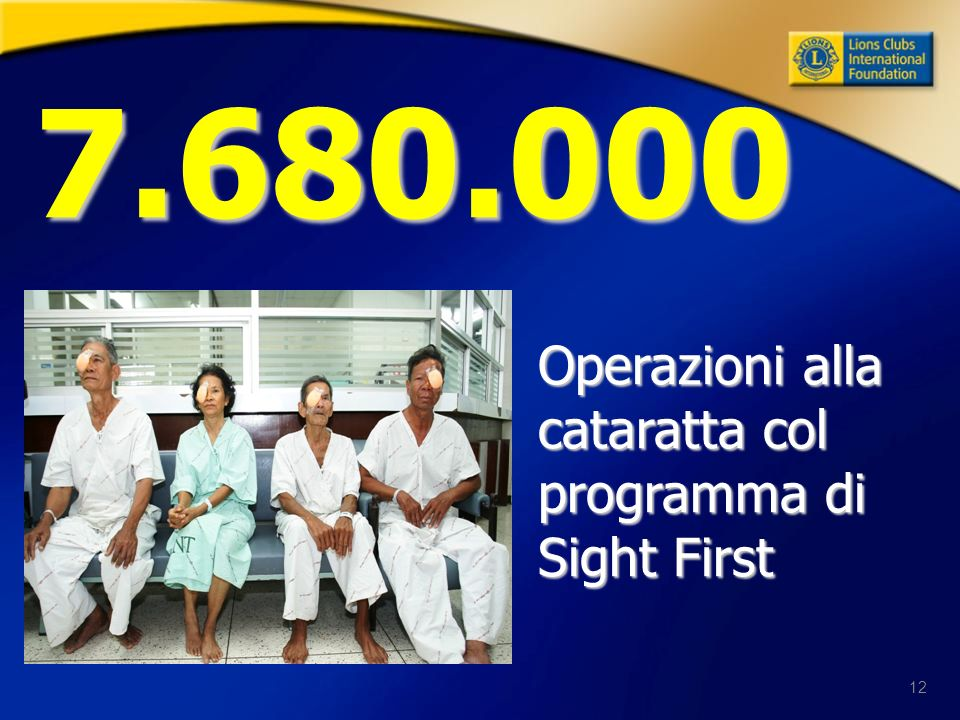 12 7.680.000 7.680.000 Operazioni alla cataratta col programma di Sight First