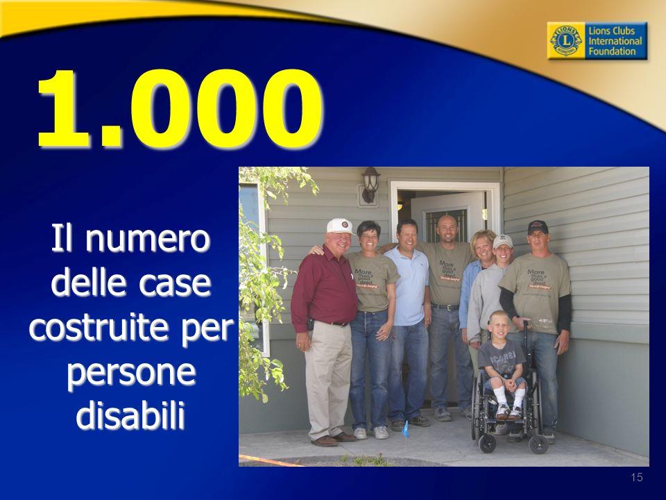 15 Il numero delle case costruite per persone disabili 1.000