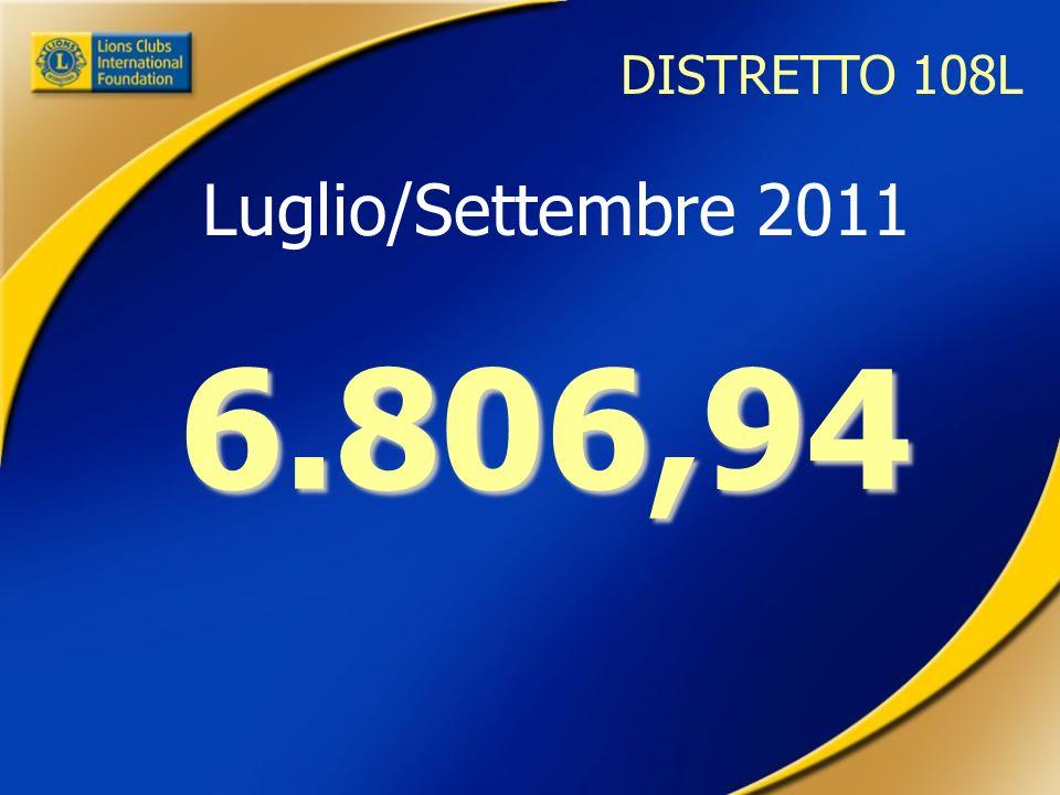 6.806,94 Luglio/Settembre 2011 DISTRETTO 108L