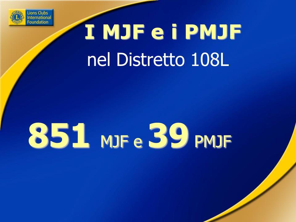 I MJF e i PMJF nel Distretto 108L 851 MJF e 39 PMJF