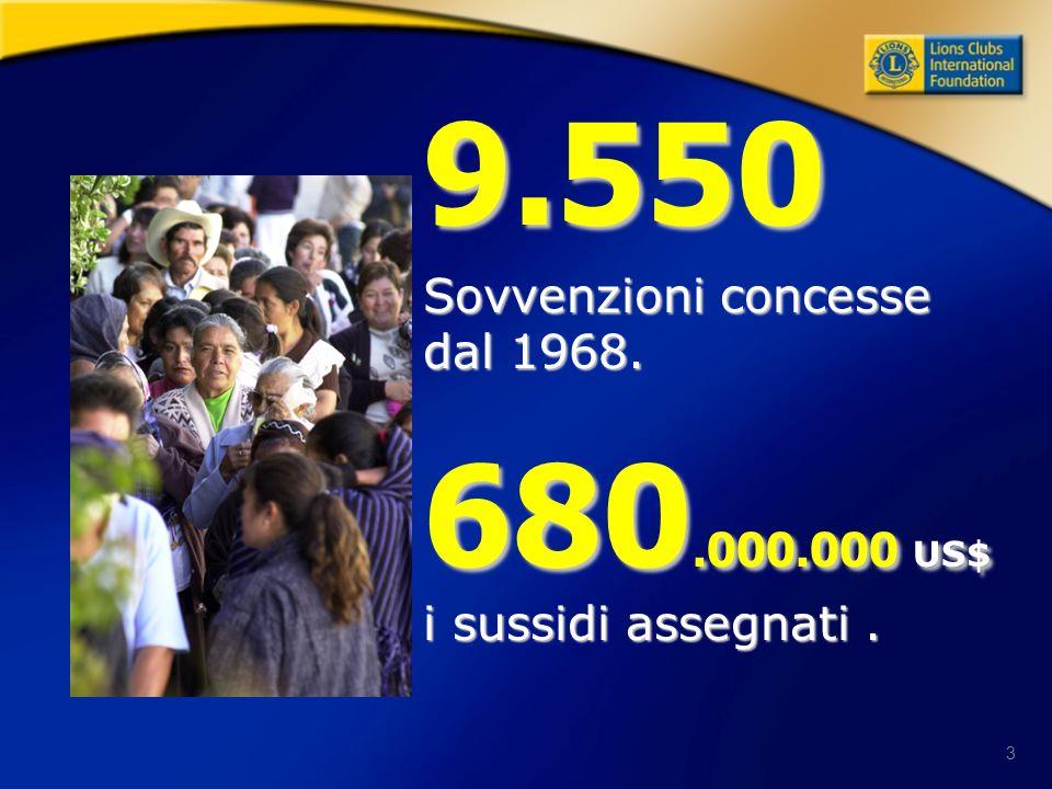 3 9.550 Sovvenzioni concesse dal 1968. 680.000.000 US$ i sussidi assegnati.