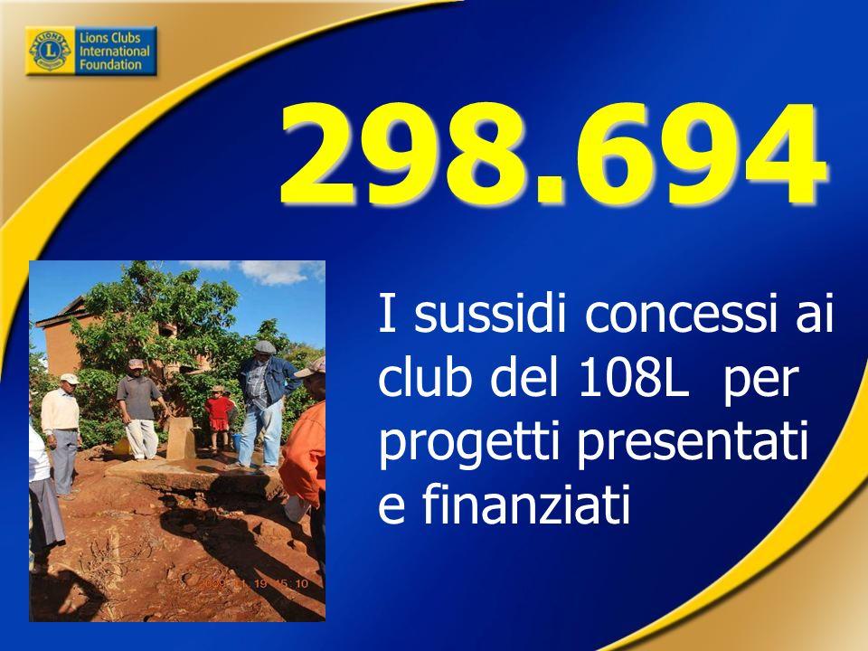 298.694 I sussidi concessi ai club del 108L per progetti presentati e finanziati