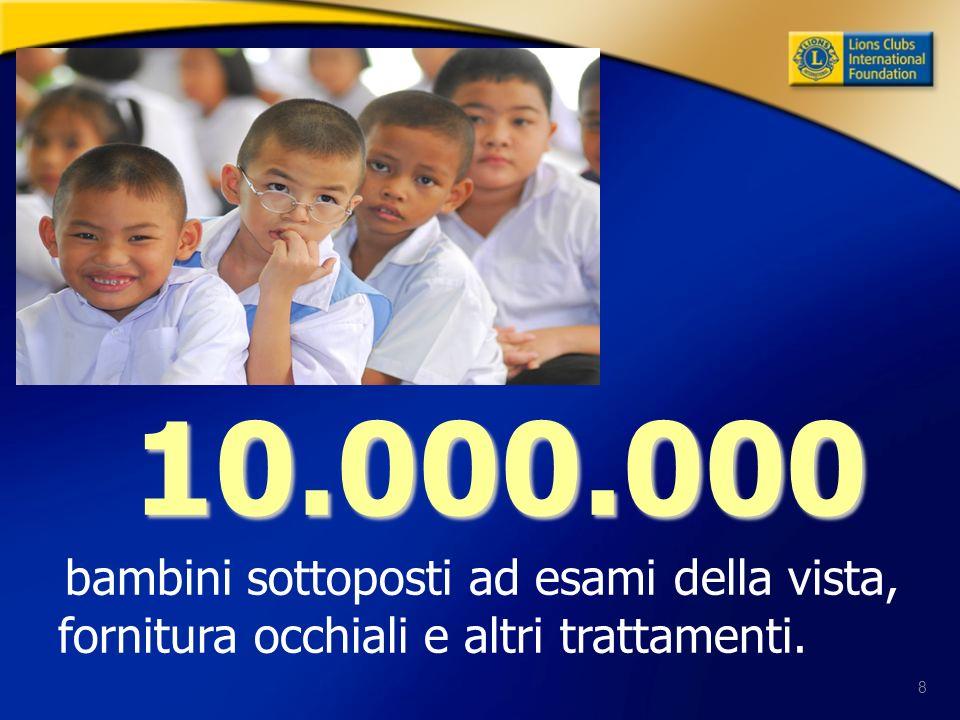 8 10.000.000 10.000.000 bambini sottoposti ad esami della vista, fornitura occhiali e altri trattamenti.