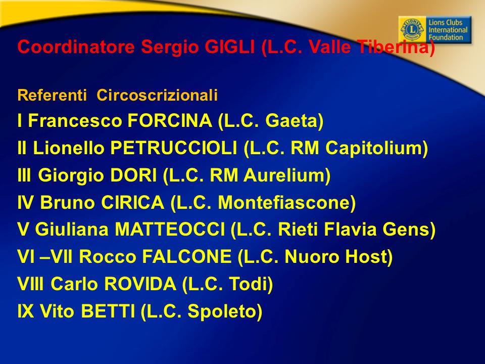 Coordinatore Sergio GIGLI (L.C.