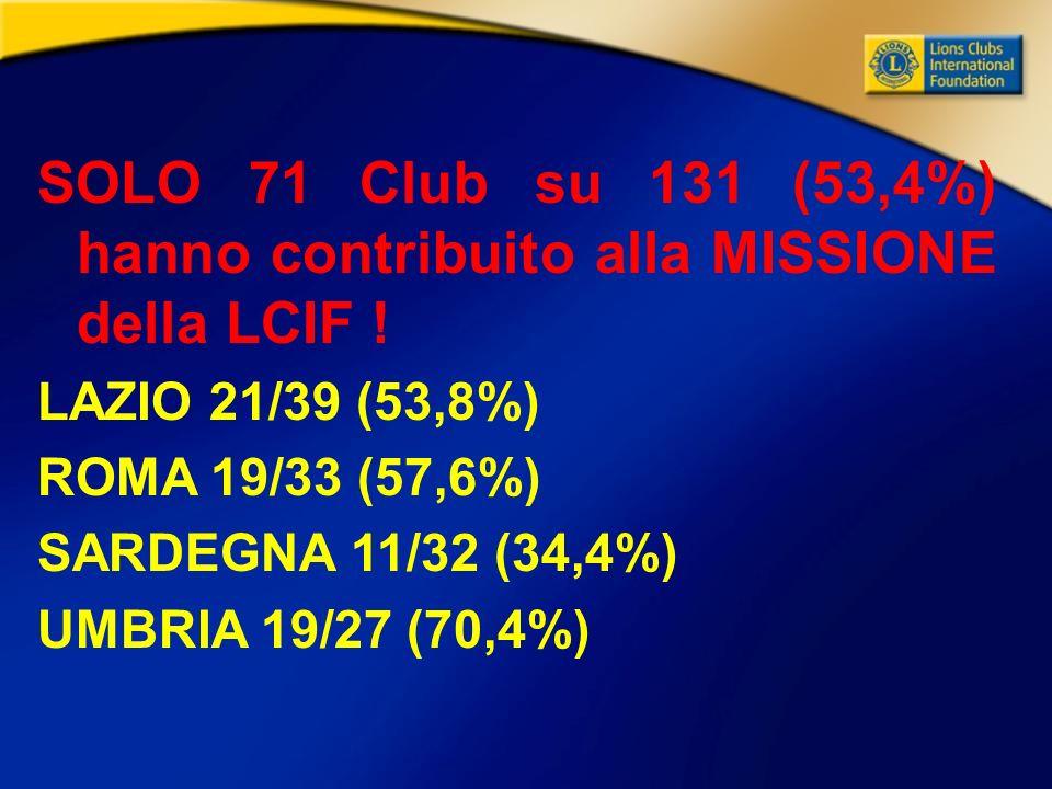 SOLO 71 Club su 131 (53,4%) hanno contribuito alla MISSIONE della LCIF .