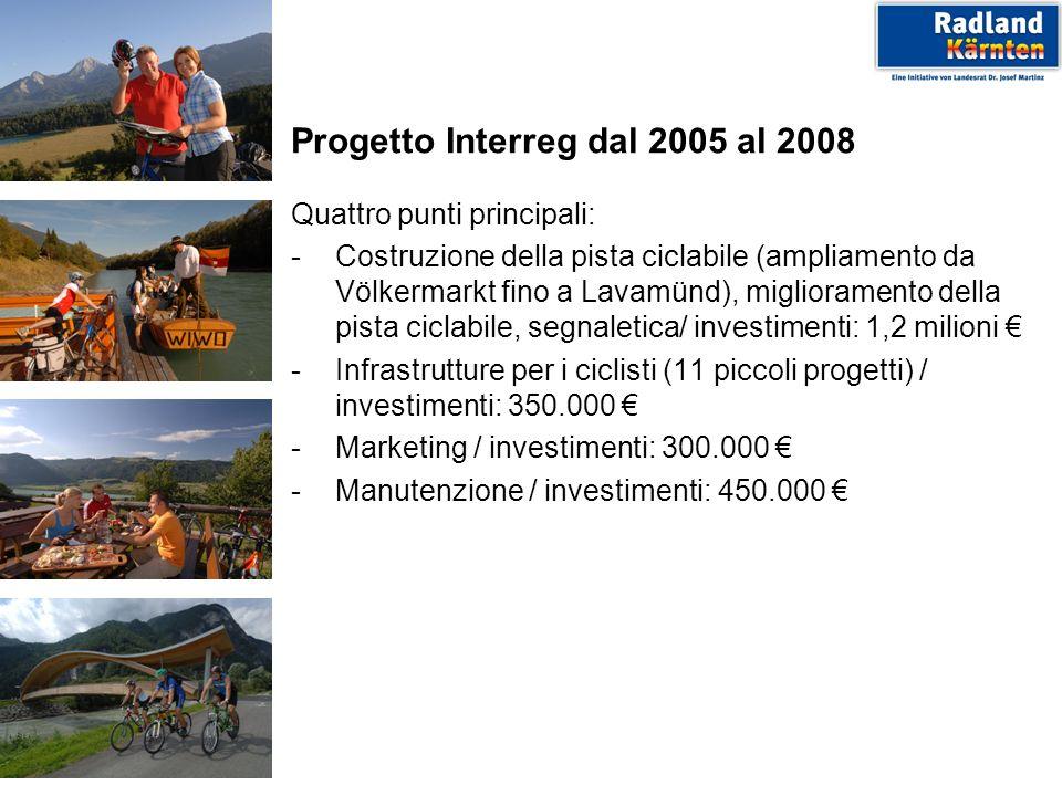 Progetto Interreg dal 2005 al 2008 Quattro punti principali: -Costruzione della pista ciclabile (ampliamento da Völkermarkt fino a Lavamünd), migliora