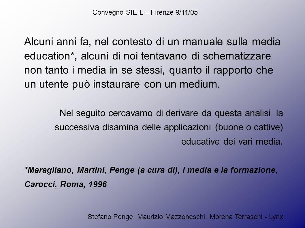 Convegno SIE-L – Firenze 9/11/05 Stefano Penge, Maurizio Mazzoneschi, Morena Terraschi - Lynx Alcuni anni fa, nel contesto di un manuale sulla media education*, alcuni di noi tentavano di schematizzare non tanto i media in se stessi, quanto il rapporto che un utente può instaurare con un medium.
