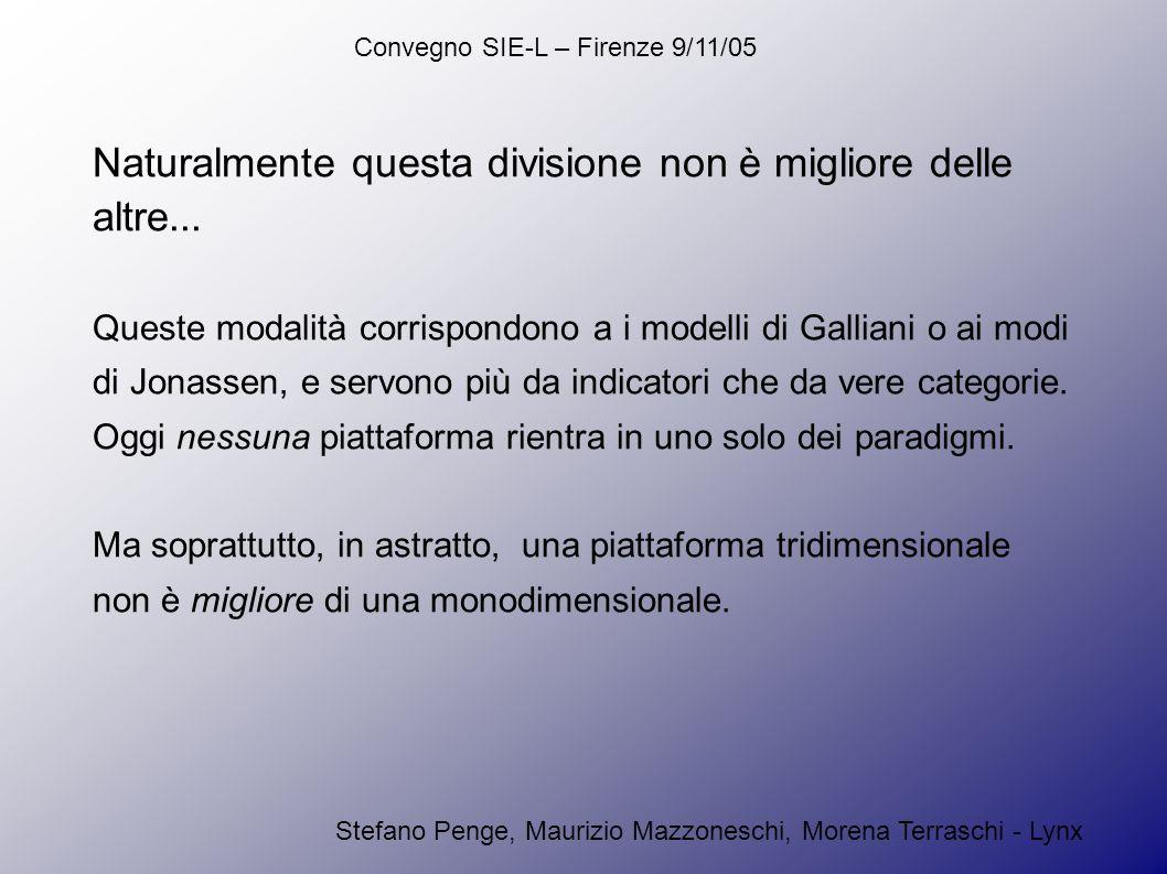 Convegno SIE-L – Firenze 9/11/05 Stefano Penge, Maurizio Mazzoneschi, Morena Terraschi - Lynx Naturalmente questa divisione non è migliore delle altre...
