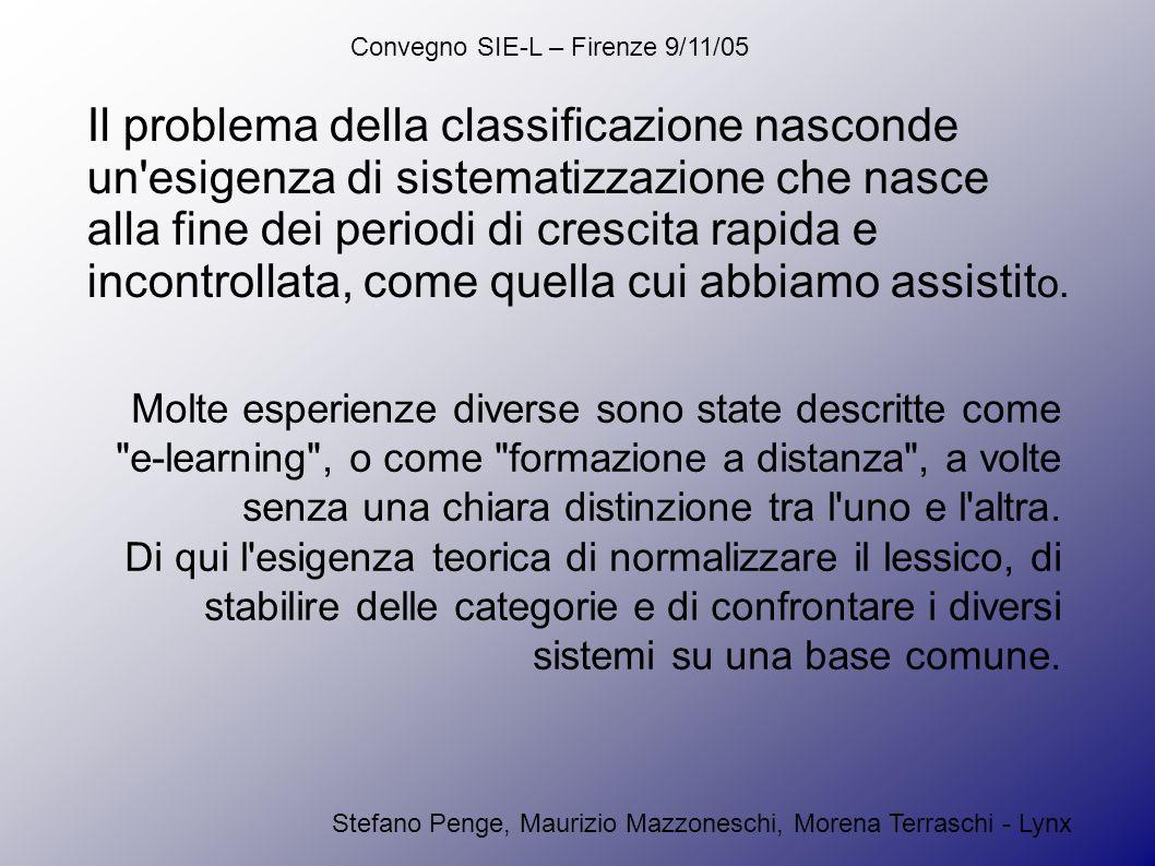 Convegno SIE-L – Firenze 9/11/05 Stefano Penge, Maurizio Mazzoneschi, Morena Terraschi - Lynx Il problema della classificazione nasconde un esigenza di sistematizzazione che nasce alla fine dei periodi di crescita rapida e incontrollata, come quella cui abbiamo assistit o.