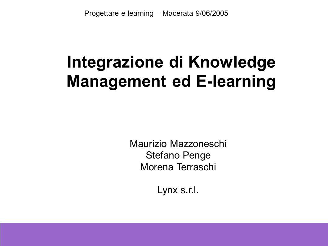 Progettare e-learning – Macerata 9/06/2005 Maurizio Mazzoneschi, Stefano Penge, Morena Terraschi - Lynx TacitaEsplicita TacitaEsplicita Il modello SECI introduce un esplicita circolarità: per spiegare non solo la CONVERSIONE ma la CREAZIONE T-> T = socializzazione T -> E = esternalizzazione E-> T = interiorizzazione E -> E = combinazione
