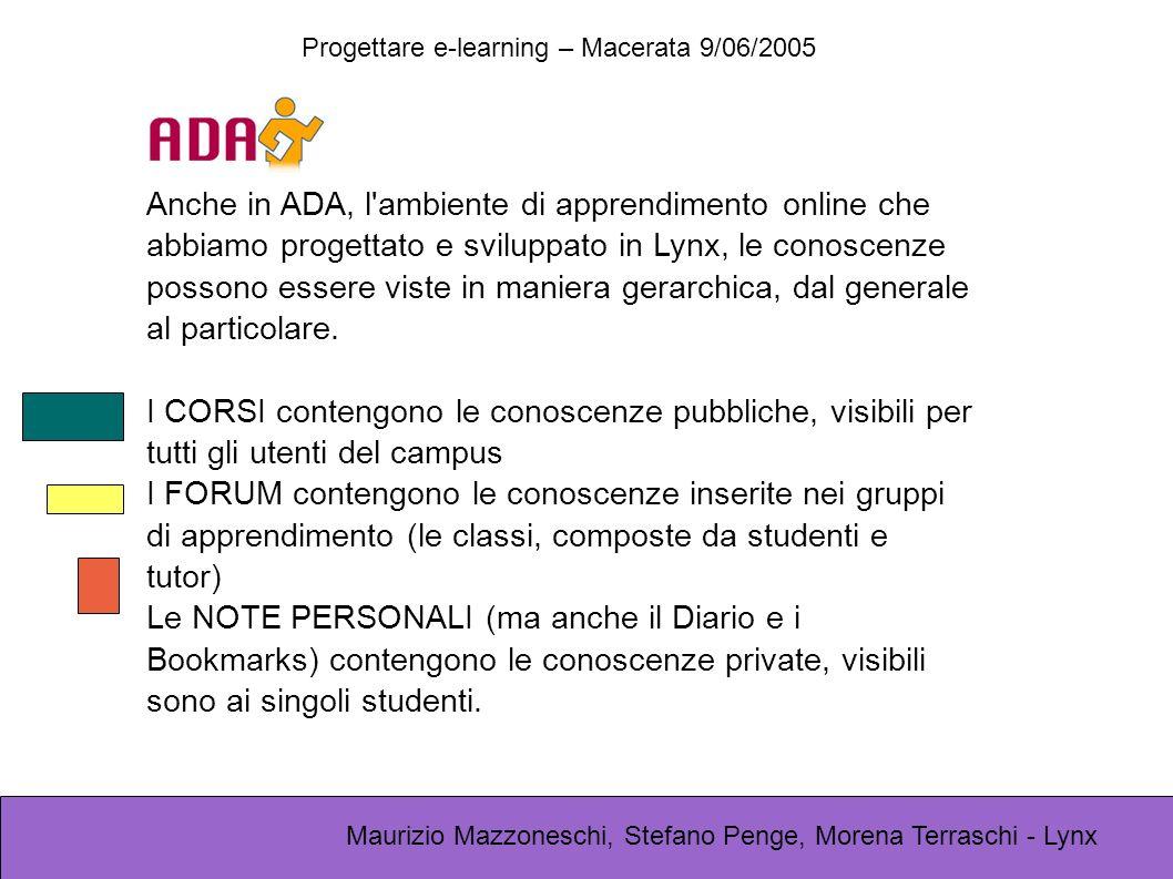 Progettare e-learning – Macerata 9/06/2005 Maurizio Mazzoneschi, Stefano Penge, Morena Terraschi - Lynx Anche in ADA, l ambiente di apprendimento online che abbiamo progettato e sviluppato in Lynx, le conoscenze possono essere viste in maniera gerarchica, dal generale al particolare.