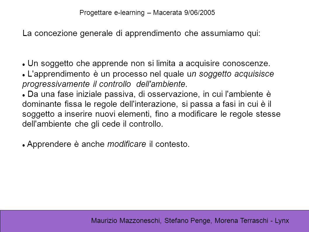 Progettare e-learning – Macerata 9/06/2005 Maurizio Mazzoneschi, Stefano Penge, Morena Terraschi - Lynx La concezione generale di apprendimento che assumiamo qui: Un soggetto che apprende non si limita a acquisire conoscenze.