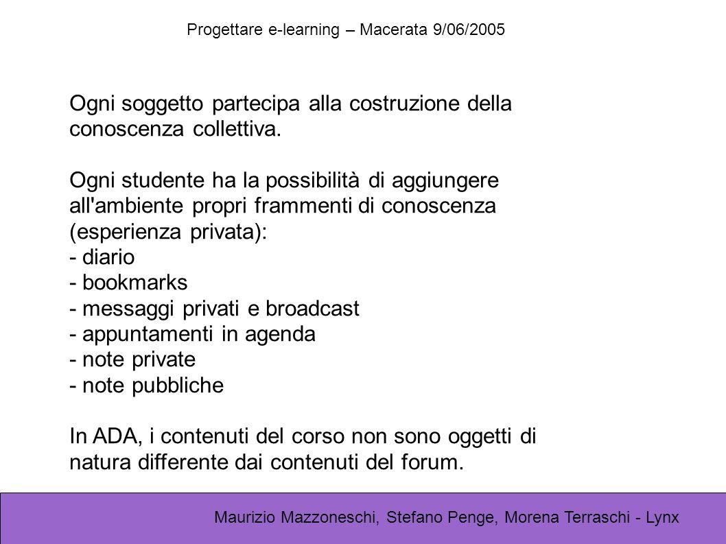 Progettare e-learning – Macerata 9/06/2005 Maurizio Mazzoneschi, Stefano Penge, Morena Terraschi - Lynx Ogni soggetto partecipa alla costruzione della