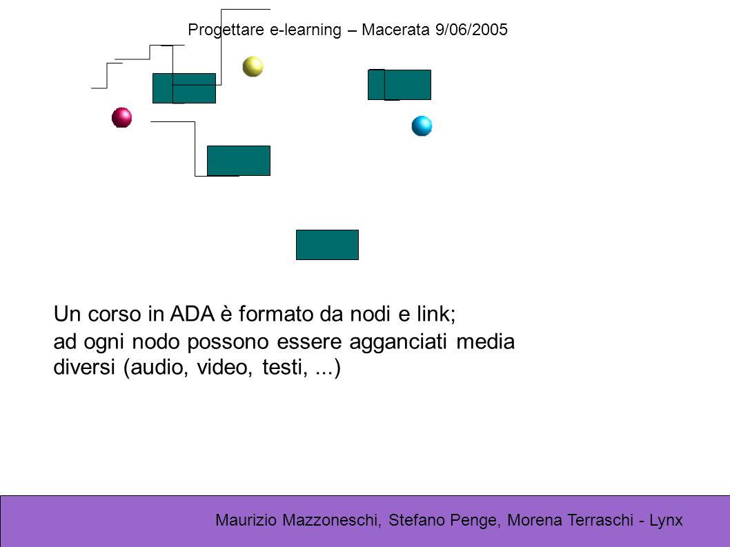 Progettare e-learning – Macerata 9/06/2005 Maurizio Mazzoneschi, Stefano Penge, Morena Terraschi - Lynx Un corso in ADA è formato da nodi e link; ad ogni nodo possono essere agganciati media diversi (audio, video, testi,...)
