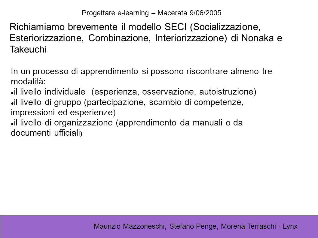 Progettare e-learning – Macerata 9/06/2005 Maurizio Mazzoneschi, Stefano Penge, Morena Terraschi - Lynx In un processo di apprendimento si possono ris