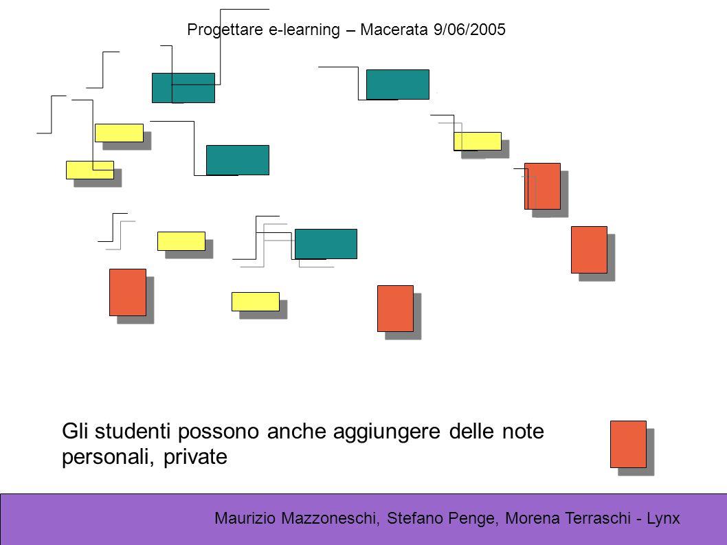Progettare e-learning – Macerata 9/06/2005 Maurizio Mazzoneschi, Stefano Penge, Morena Terraschi - Lynx Gli studenti possono anche aggiungere delle note personali, private