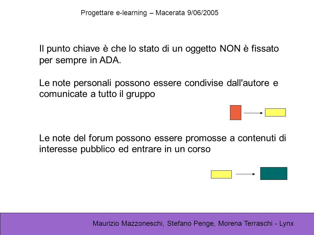 Progettare e-learning – Macerata 9/06/2005 Maurizio Mazzoneschi, Stefano Penge, Morena Terraschi - Lynx Il punto chiave è che lo stato di un oggetto N